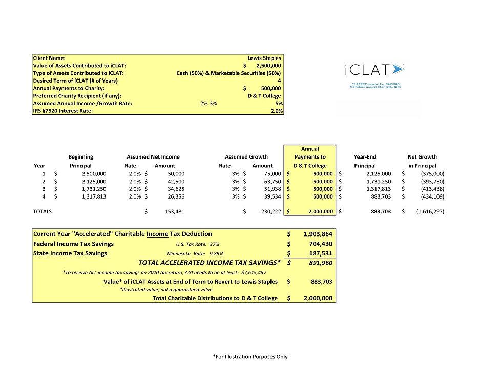 iCLAT Website Sch. 5.jpg