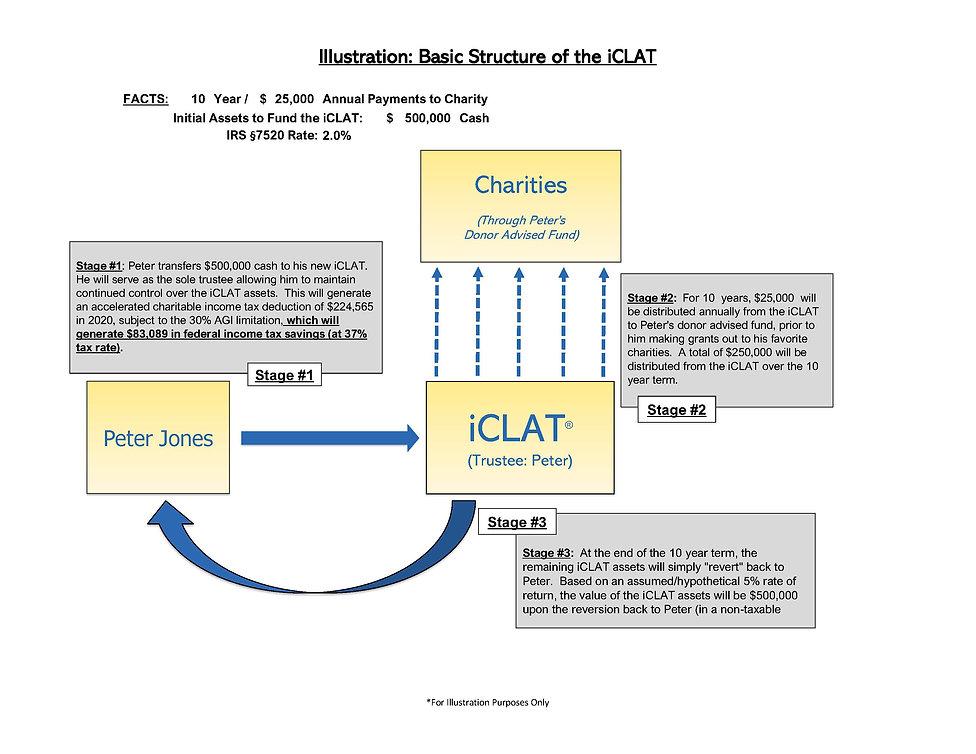 iCLAT Website Illust. 1.jpg