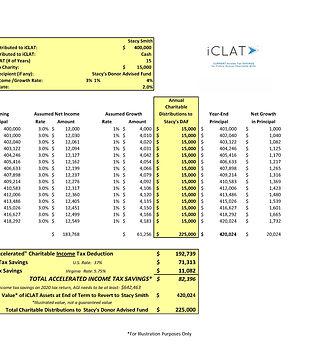 iCLAT Website Sch. 2.jpg