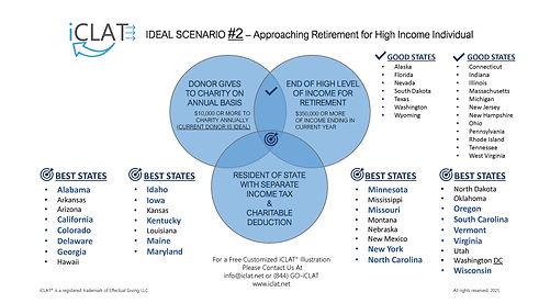 VENN-Ideal Scenario #2 Slide2-2021.jpg