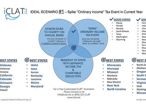 VENN-Ideal Scenario #1 Slide2-2021.jpg