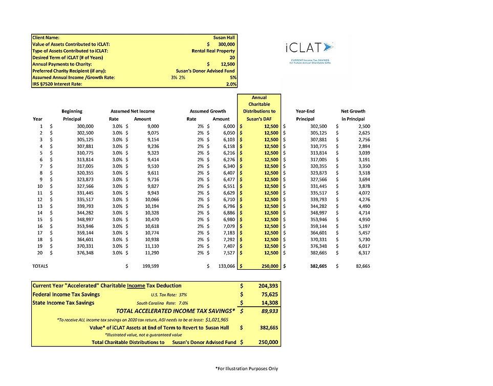 iCLAT Website Sch. 4.jpg