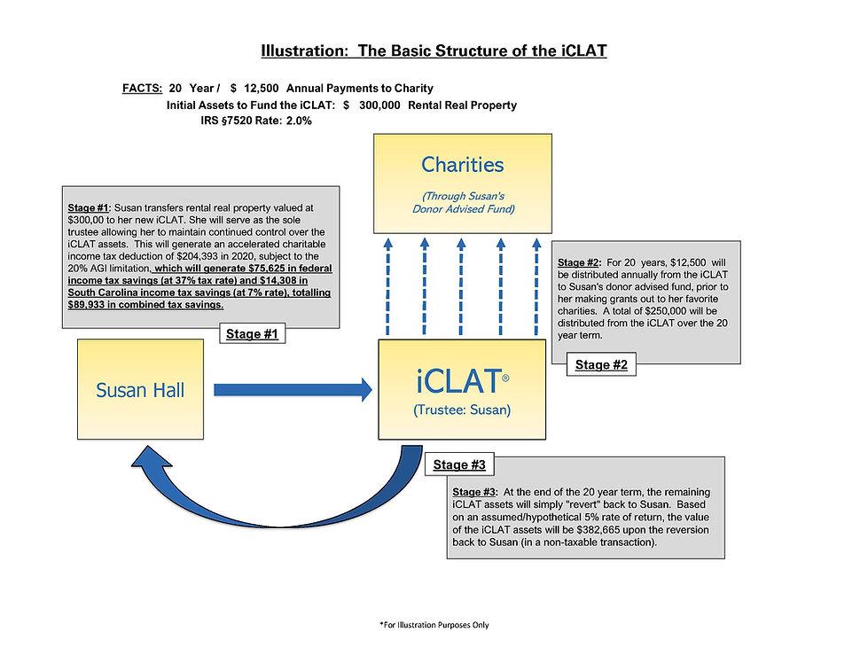 iCLAT Website Illust. 4.jpg