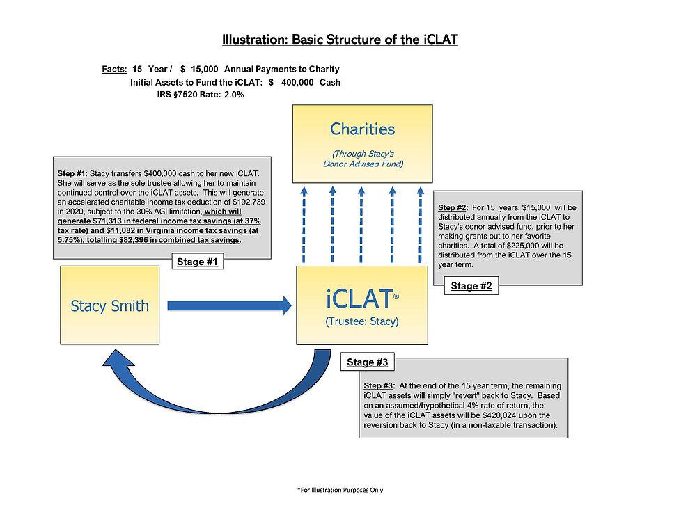 iCLAT Website Illust. 2.jpg