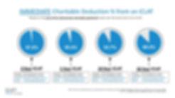 %Deductions-Infographic.jpg