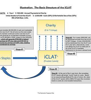 iCLAT Website Illust. 5.jpg