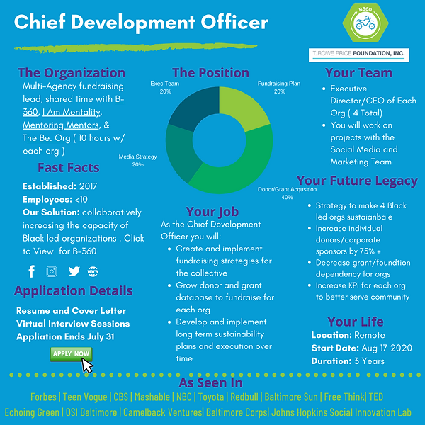 Chief Development Officer (5).png