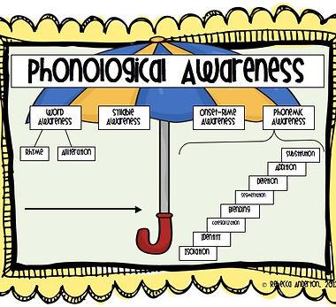 Phonological Awarenss.jpg