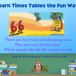 Times Tables the Fun Way Group Class