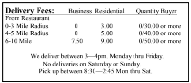 Delivery Fee Chart for Take-n-Bake