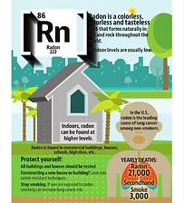 Radon facts in Florida