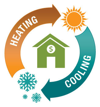 8 Ways to Save on Heating & Cooling