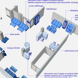 RDC 3D copy2