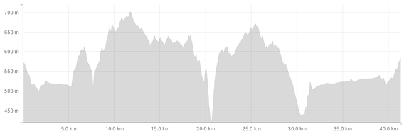 blr70-shortcourse-elevation.png