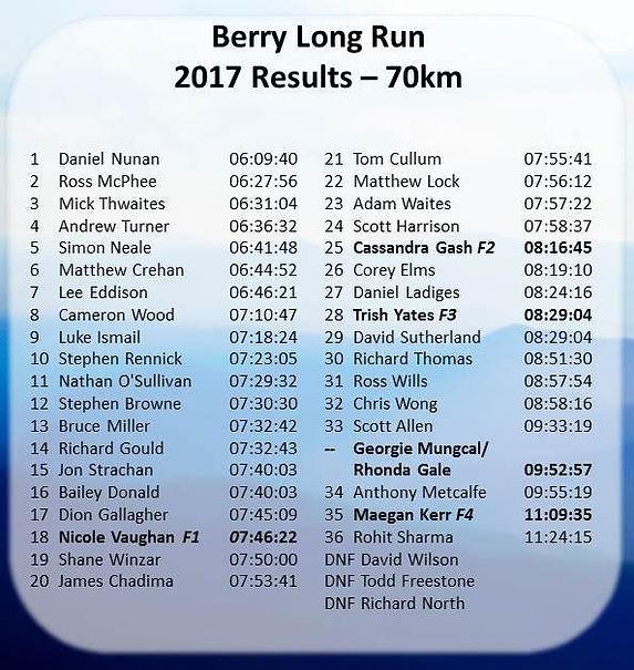 2017 70km results.jpg