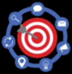 Strategic-Marketing.png