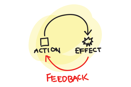 Developing a comprehensive feedback strategy