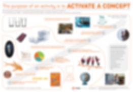AC infographic thumbnail.jpg