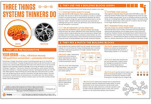 3 things Infographic cover.jpg