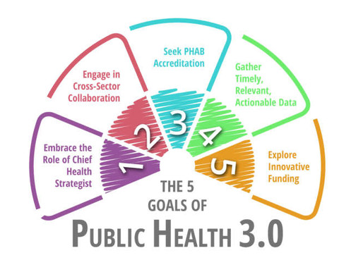 DRAFTING A PUBLIC HEALTH EMERGENCY PREPAREDNESS AND RESPONSE LAW