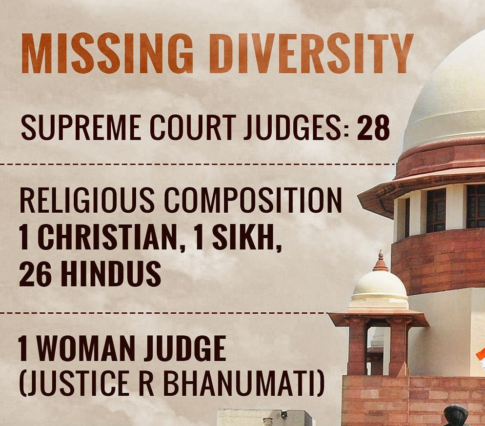 Diversity in Supreme Court in India