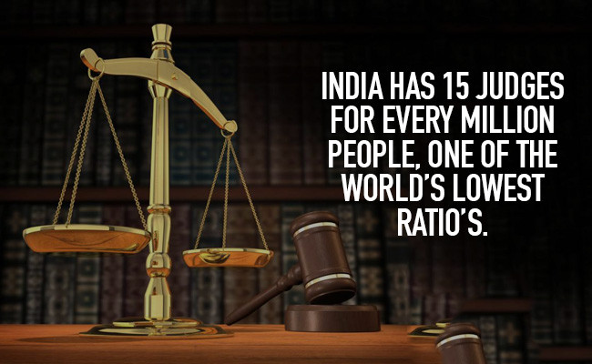 Judge Ratio in India