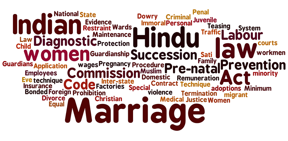 Women Laws in India