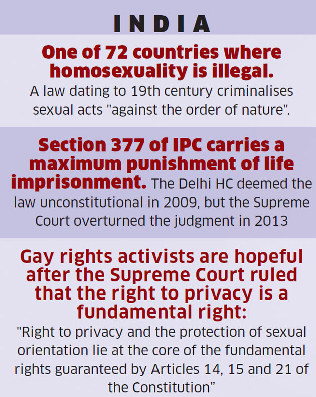 Indian Law on Transgender Rights
