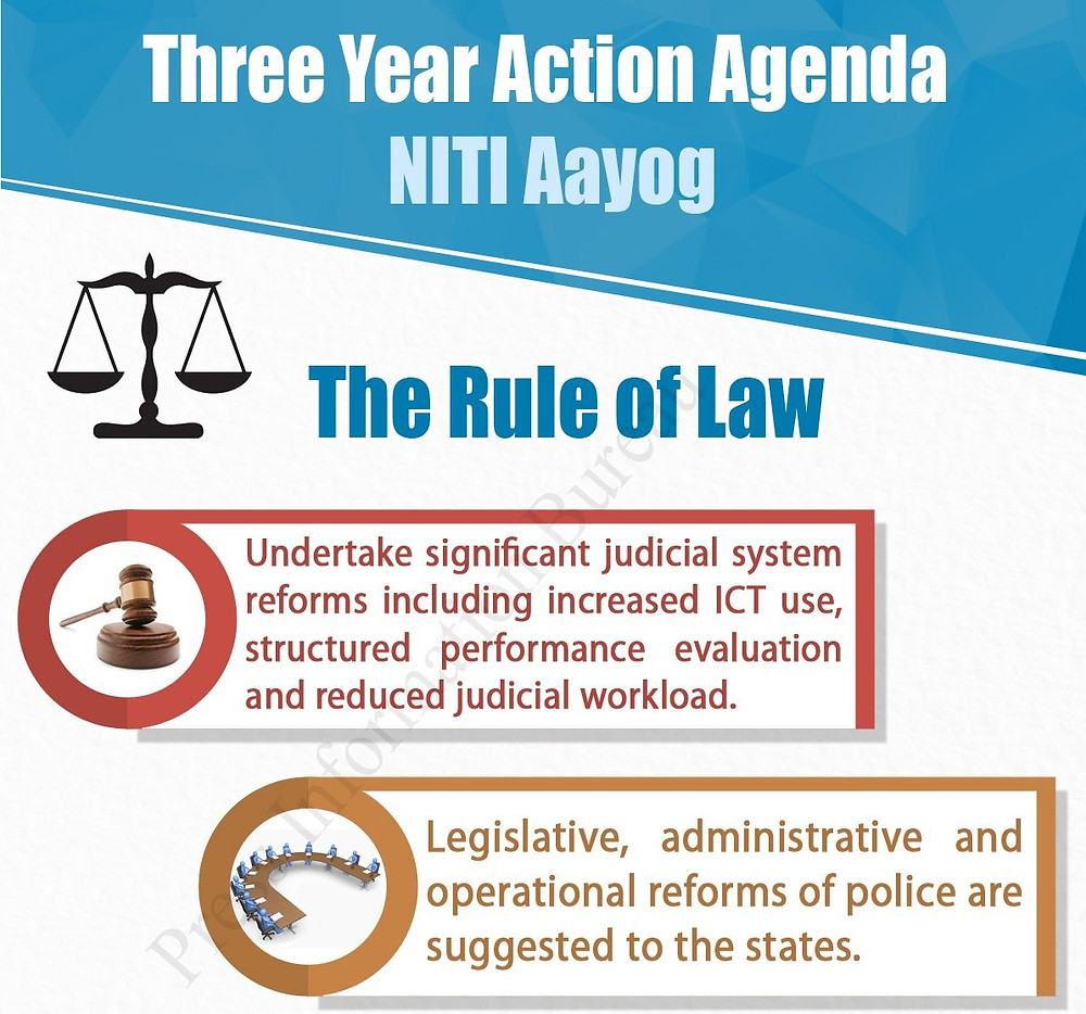 NITI Aayog Plan on Judicial System in India