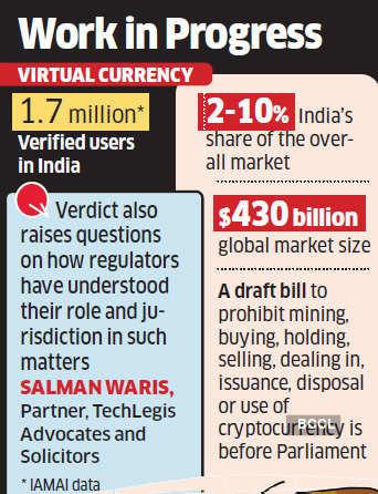 Virtual Money