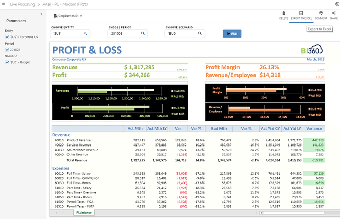 The Most Efficient Reporting & Analysis Tools