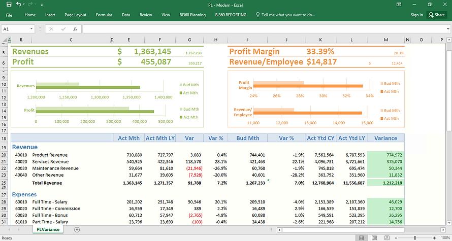 Solver BI360 corporate performance management