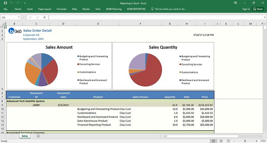 Solver BI360 cloud corporate performance management