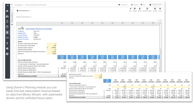 Reporting and Budgeting for Subscriptions in Microsoft Dynamics 365
