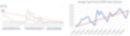 Client Results and Crawl Price.png