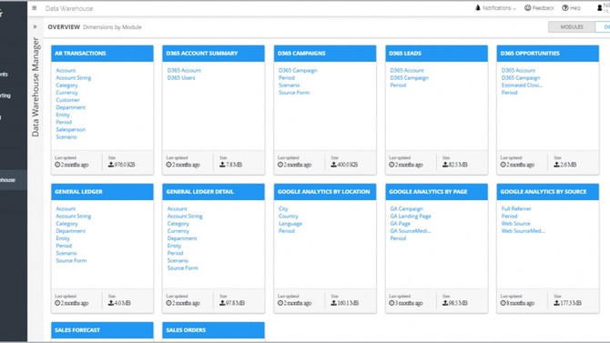 Top Data Warehouse Features in the Best CPM Software Apps
