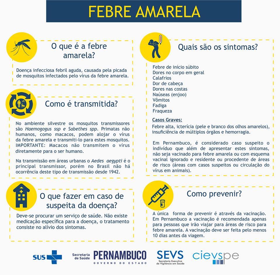 FEBRE AMARELA_II
