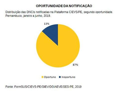 Foto 8_Oportunidade.JPG