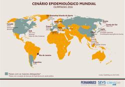 CENARIO_OLIMPIADAS