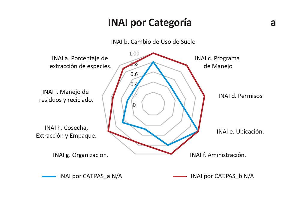 Figura 2a