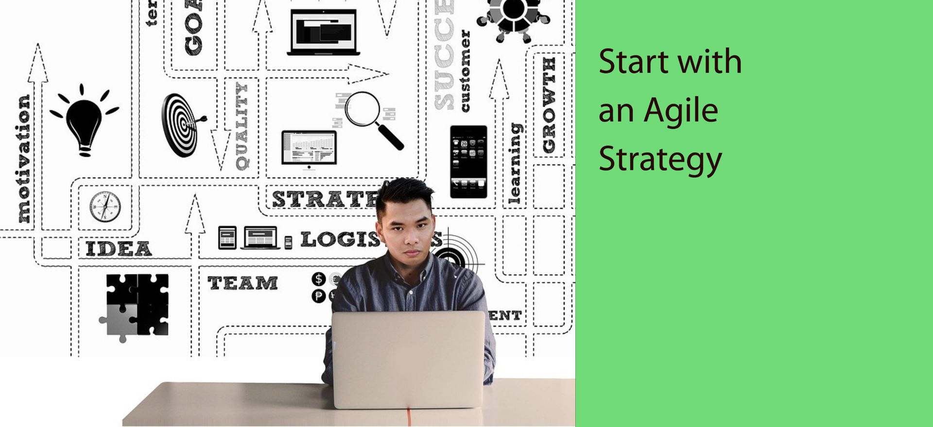 Start with an Agile Strategy