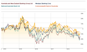 golden age of banking is over 2.png