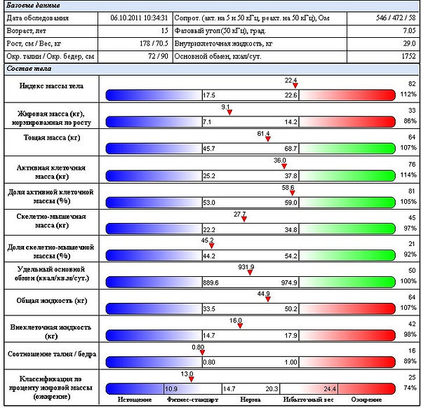 медасс диагностика Красногорск.jpg
