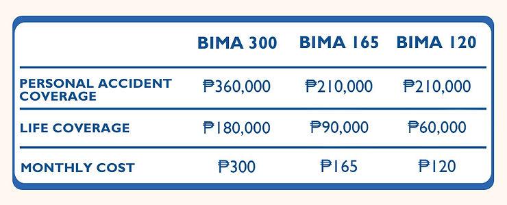 bima life variants v3.jpg