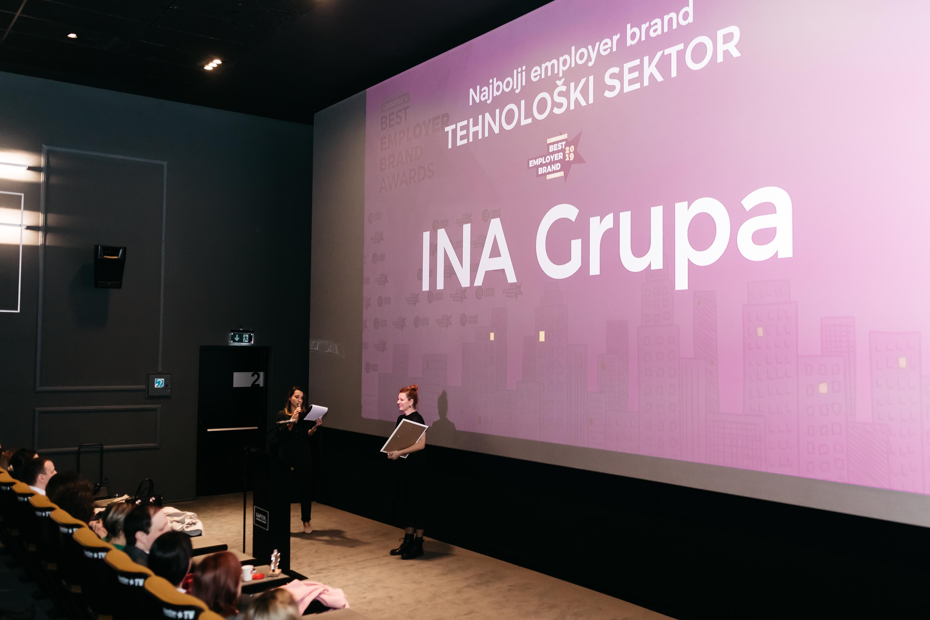 INA Grupa - Tehnološki sektor