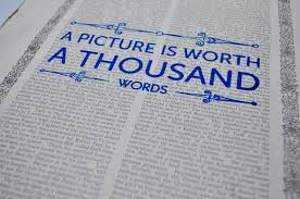 Image result for a picture is worth a thousand words image