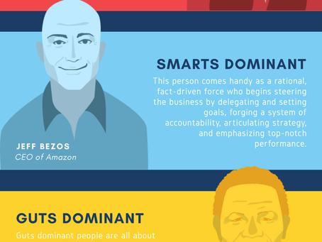 Traits & Profiles of Great Entrepreneurs