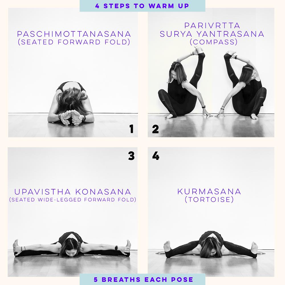 Kurmasana Steps