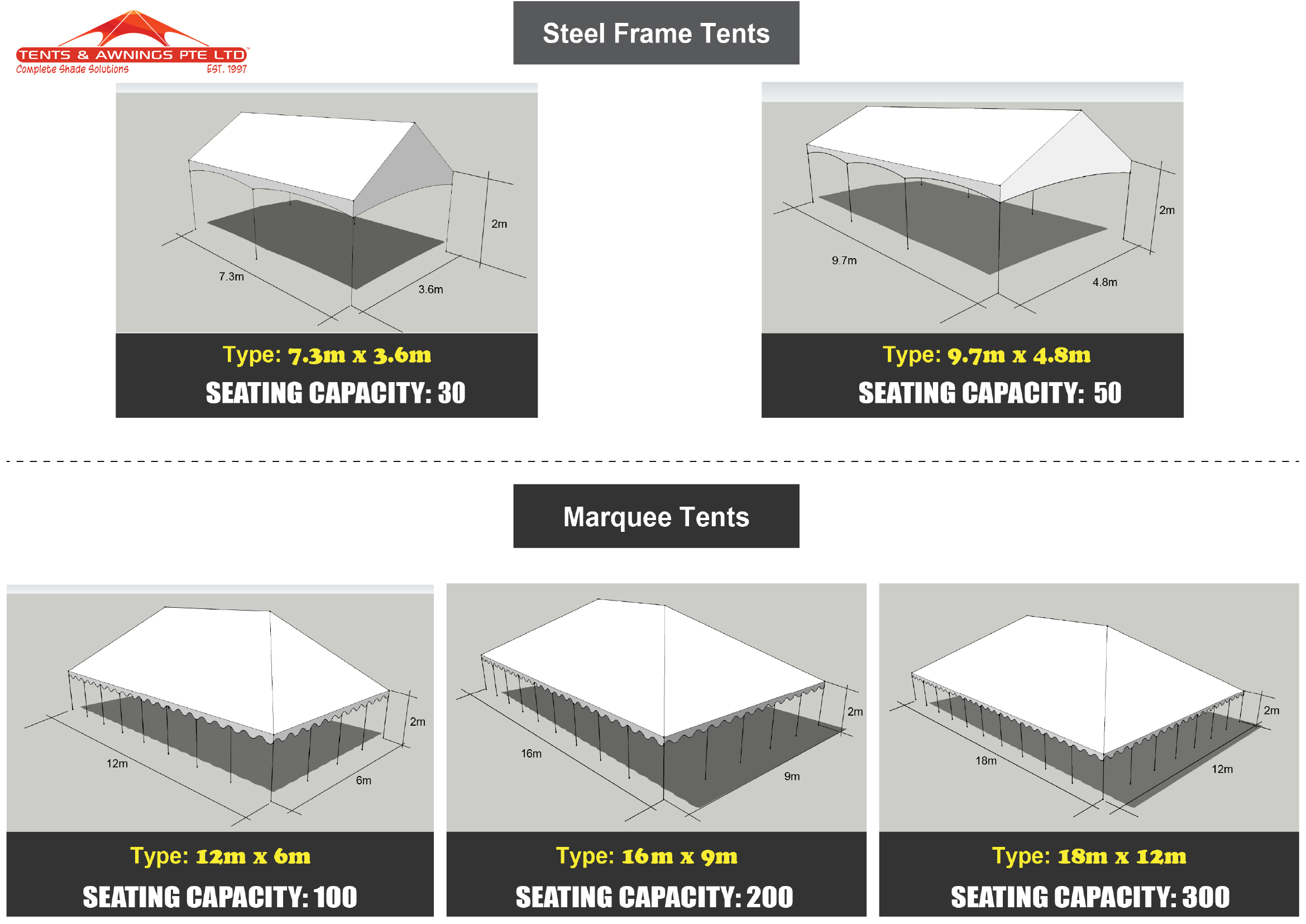 HIRE STANDARD TENTS & SIZES 2