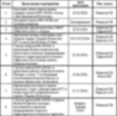 Курск план 2020.jpg